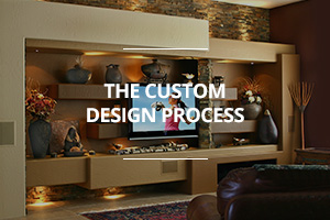 Promo intro graphic for custom design process info page.